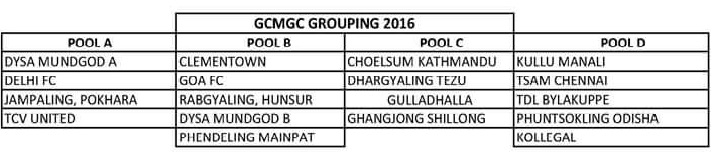 Grouping 1